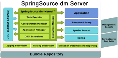 dmserver_graphic_small2