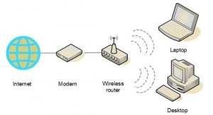 How Do Wireless Routers Work