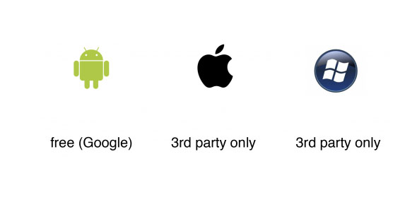 iOS vs Android Vs Windows mobile comparison