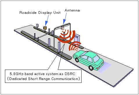 vehicular ad-hoc networks Road Side Unit